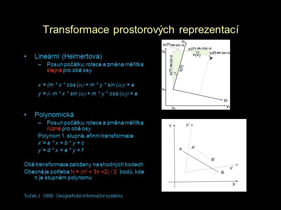 Transformace prostorových reprezentací