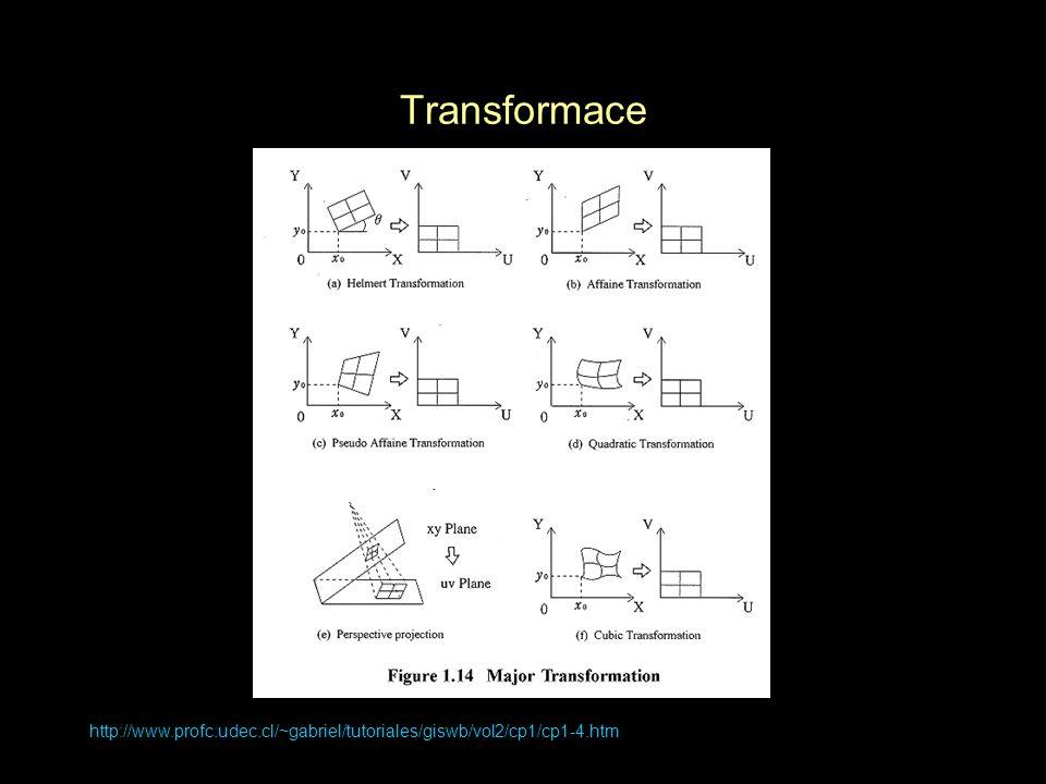 Transformace http://www.profc.udec.cl/~gabriel/tutoriales/giswb/vol2/cp1/cp1-4.htm