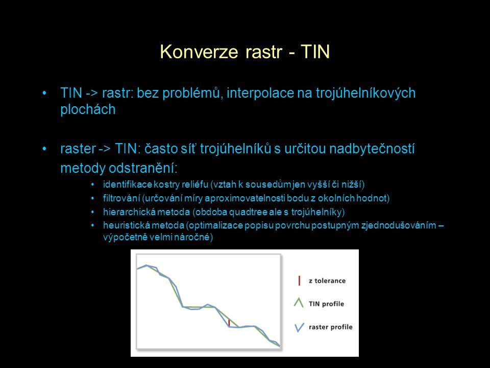 Konverze rastr - TIN TIN -> rastr: bez problémů, interpolace na trojúhelníkových plochách.