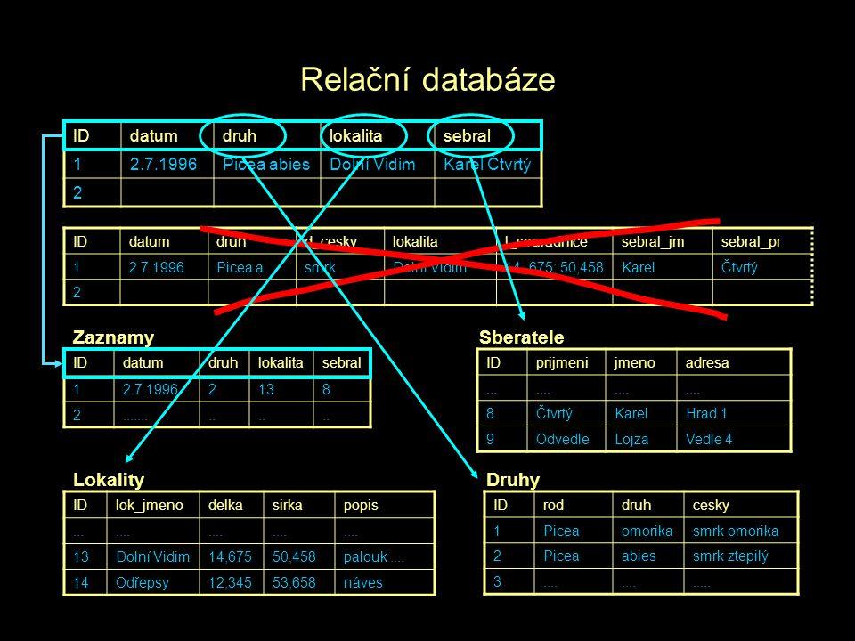 Relační databáze Zaznamy Sberatele Lokality Druhy ID datum druh