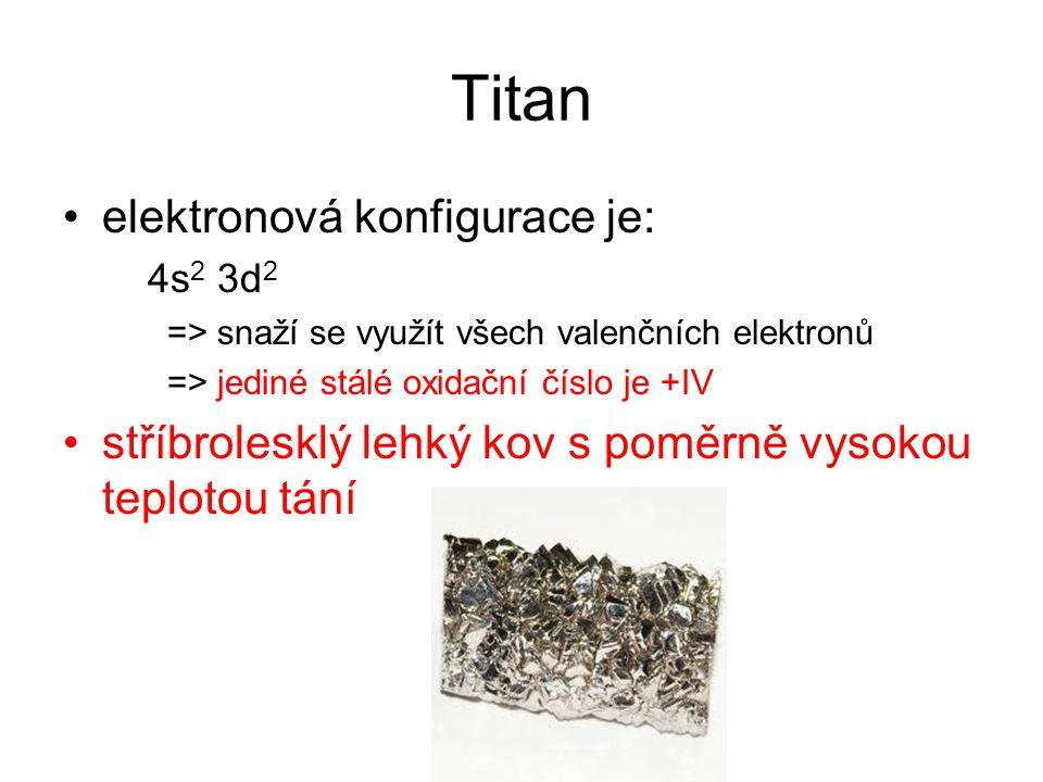 Titan elektronová konfigurace je: