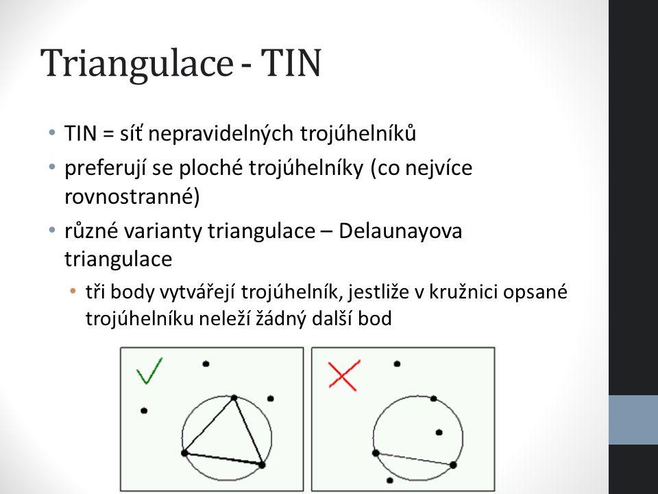 Triangulace - TIN TIN = síť nepravidelných trojúhelníků