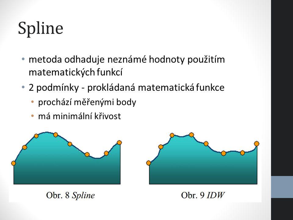 Spline metoda odhaduje neznámé hodnoty použitím matematických funkcí