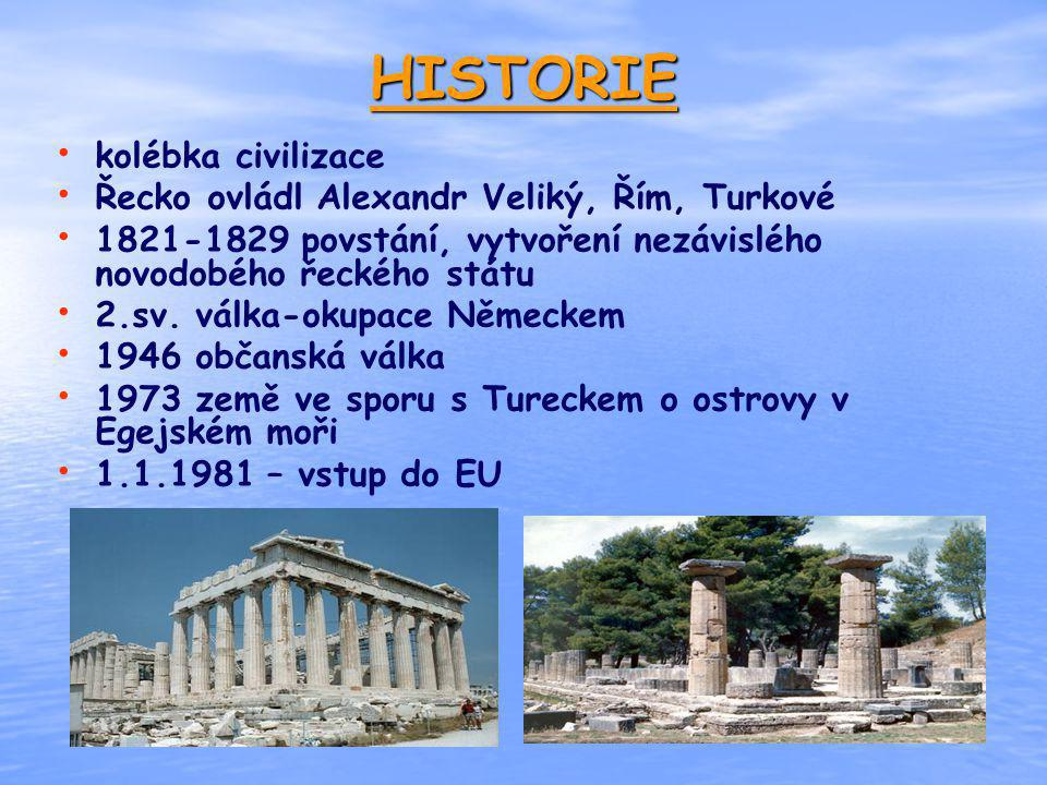 HISTORIE kolébka civilizace Řecko ovládl Alexandr Veliký, Řím, Turkové