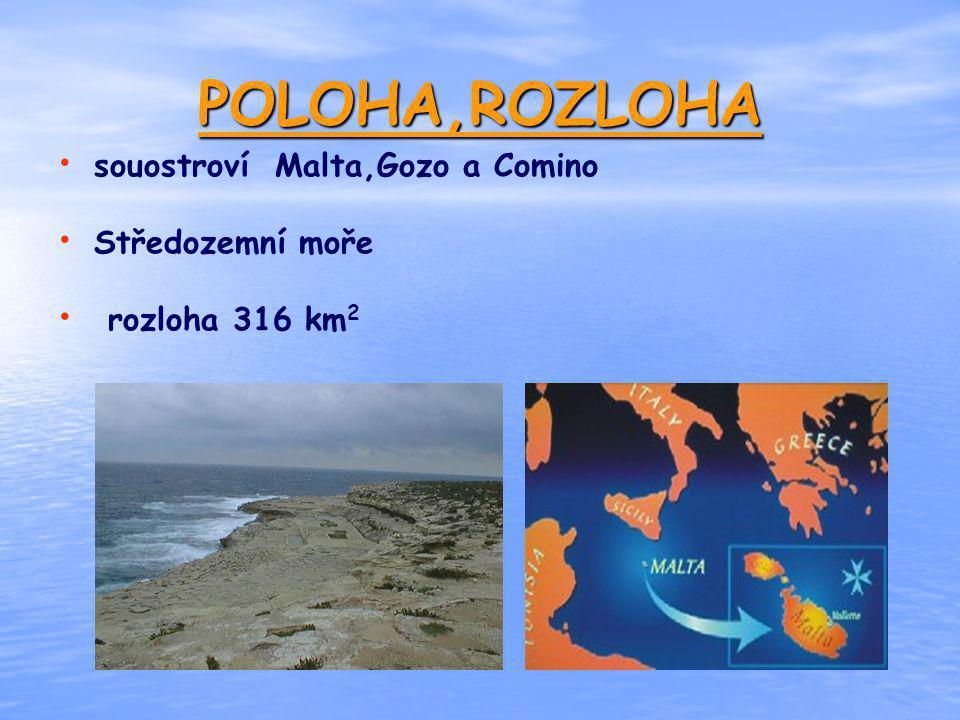 POLOHA,ROZLOHA souostroví Malta,Gozo a Comino Středozemní moře