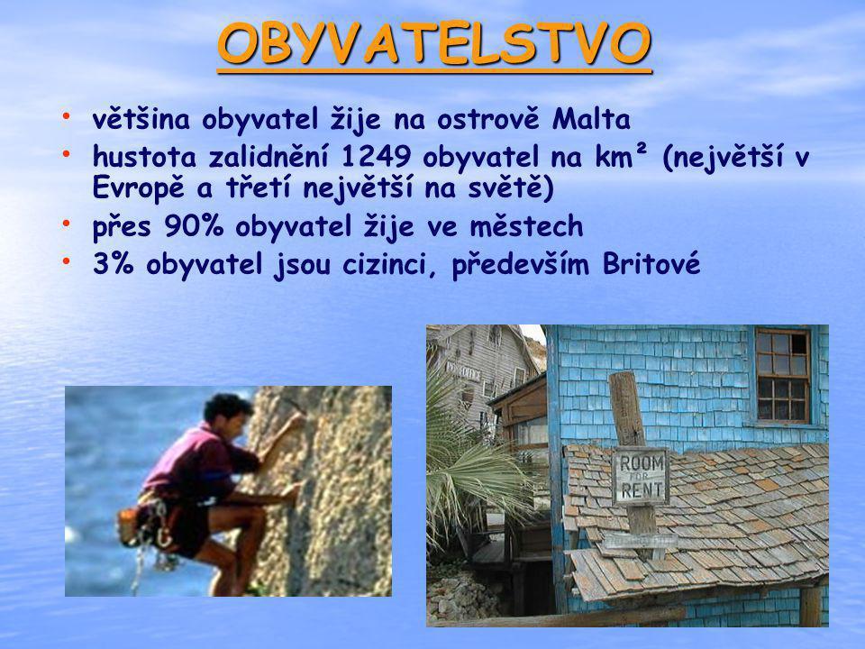 OBYVATELSTVO většina obyvatel žije na ostrově Malta