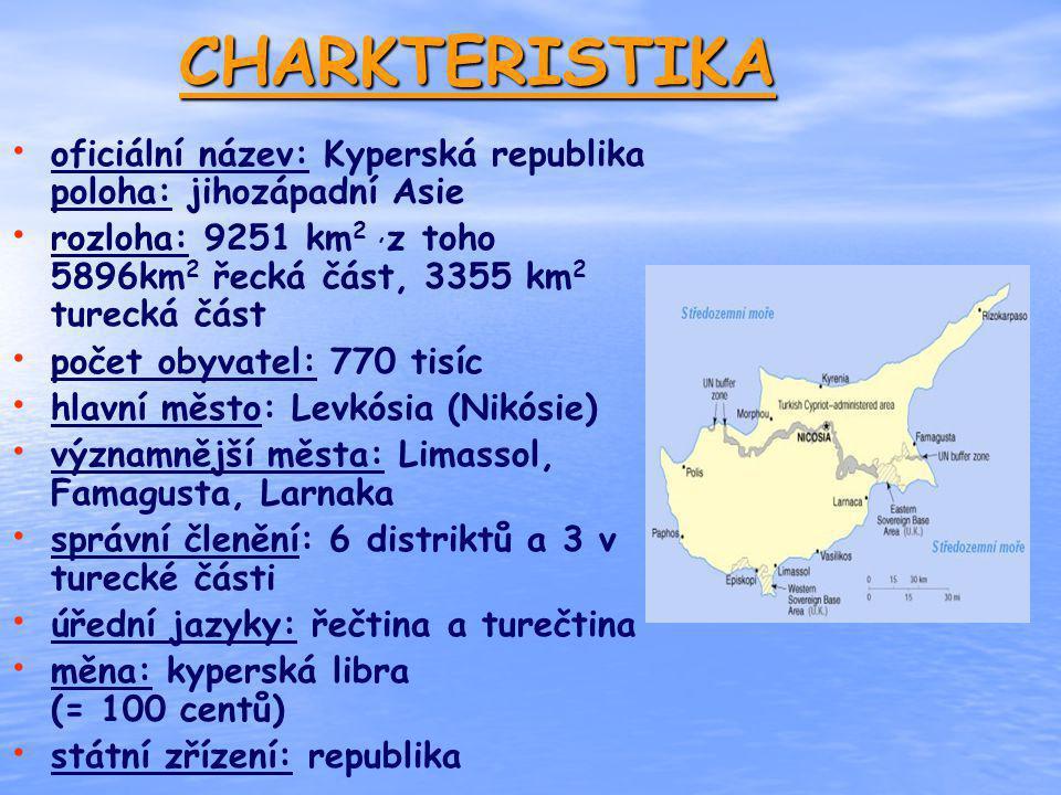 CHARKTERISTIKA oficiální název: Kyperská republika poloha: jihozápadní Asie. rozloha: 9251 km2 ,z toho 5896km2 řecká část, 3355 km2 turecká část.