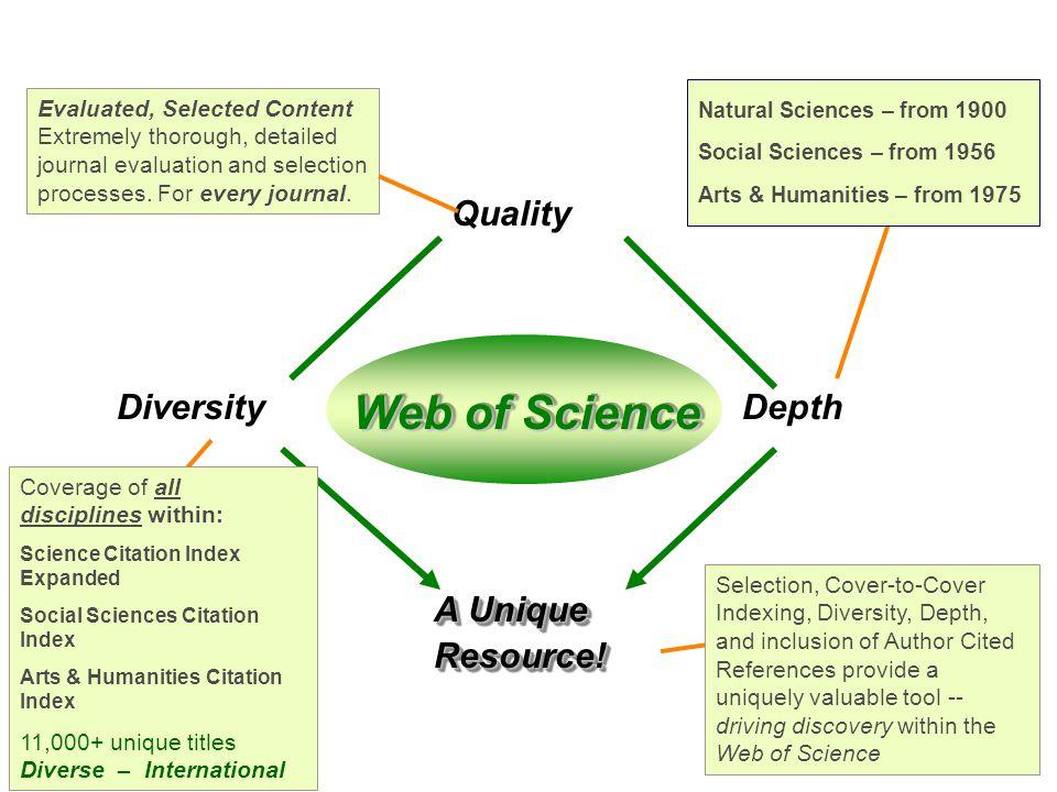 Web of Science Quality Diversity Depth A Unique Resource!