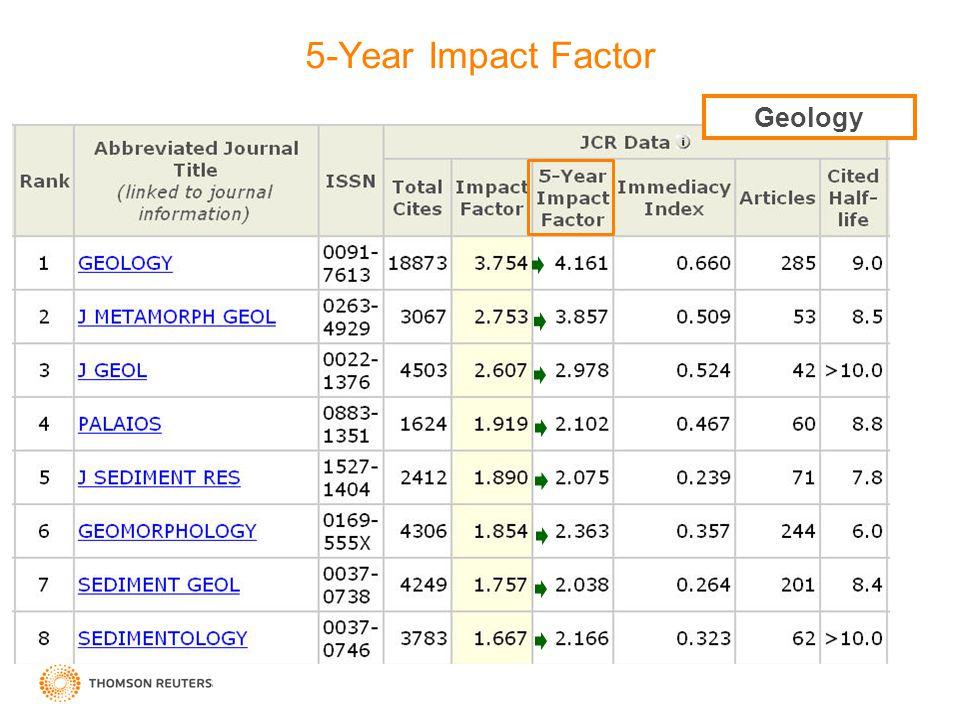 5-Year Impact Factor Geology Geology