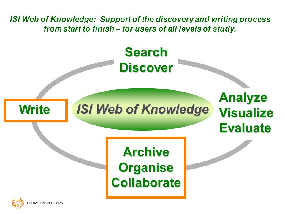 Search Discover Write Archive Organise Collaborate