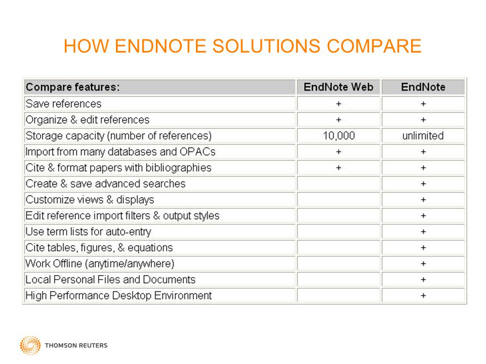 HOW ENDNOTE SOLUTIONS COMPARE