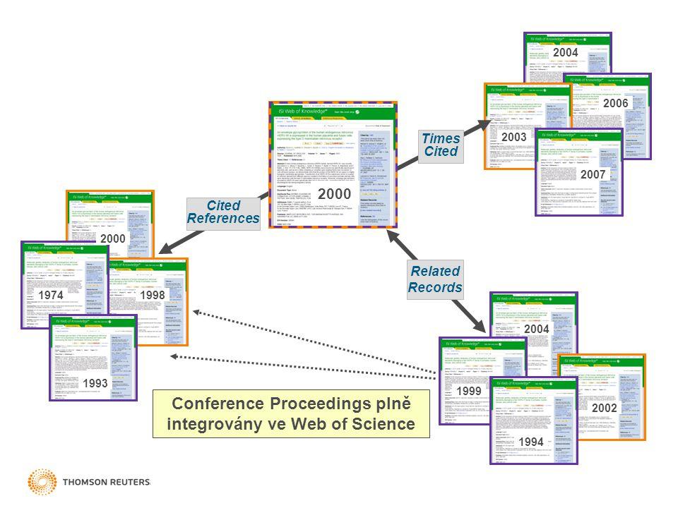 Conference Proceedings plně integrovány ve Web of Science