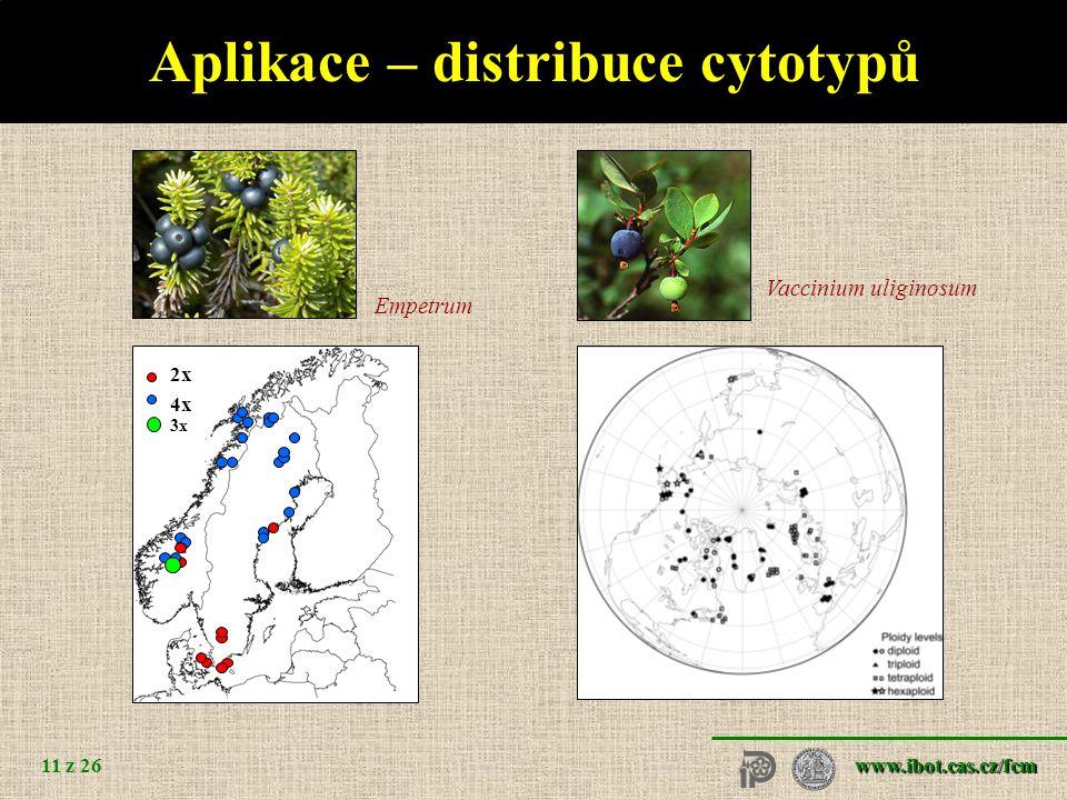 Aplikace – distribuce cytotypů