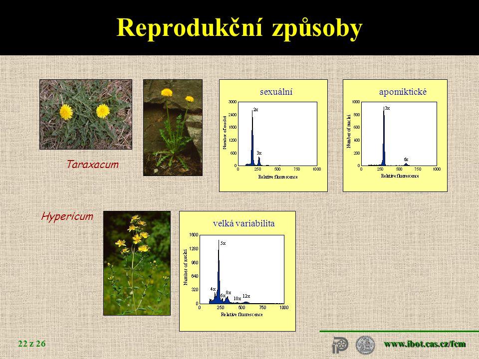 Reprodukční způsoby Experimentální hybridizace: