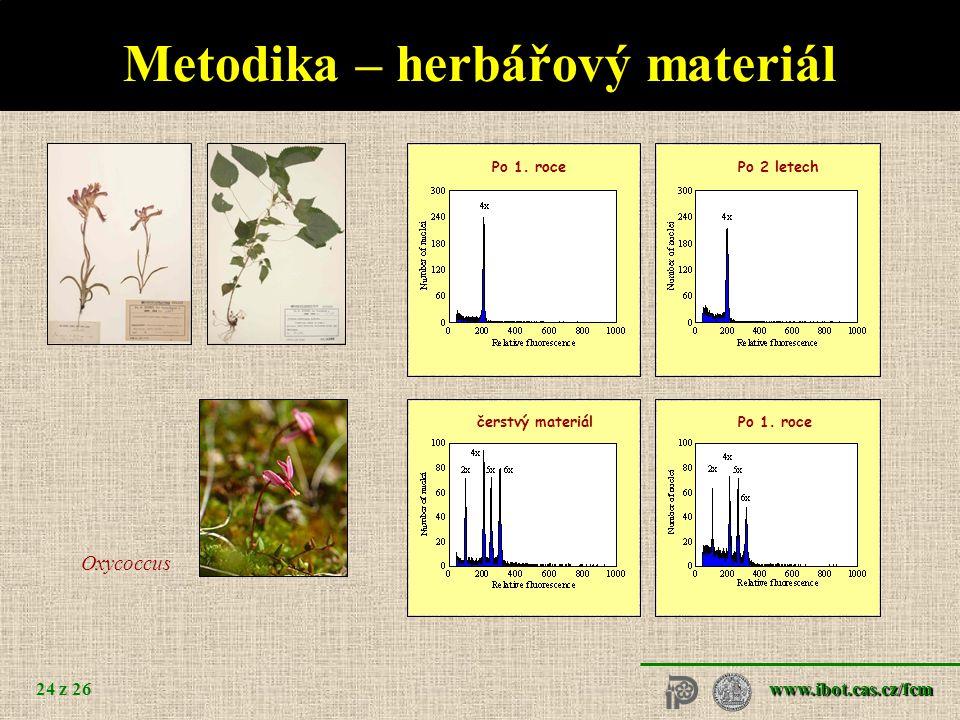 Metodika – herbářový materiál 36 měsíců – pokojová teplota
