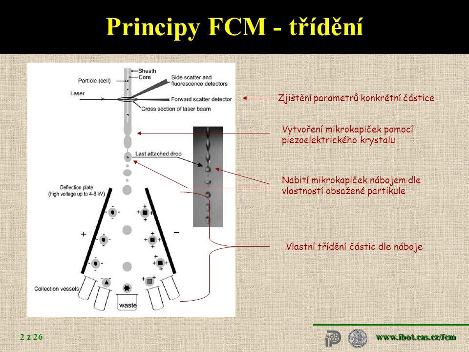 FCM v rostlinné biosystematice