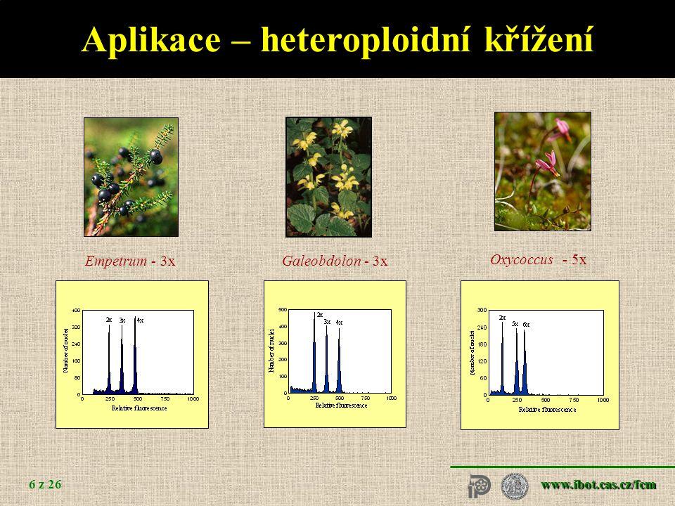 Aplikace – taxonomie homoploidů