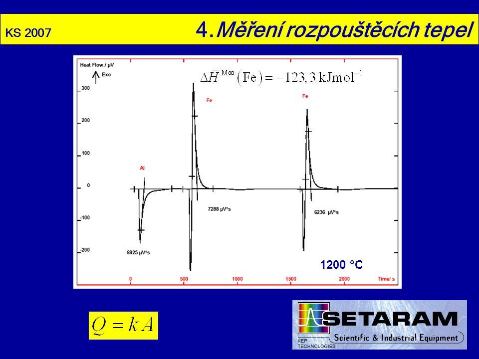 KS 2007 4.Měření rozpouštěcích tepel