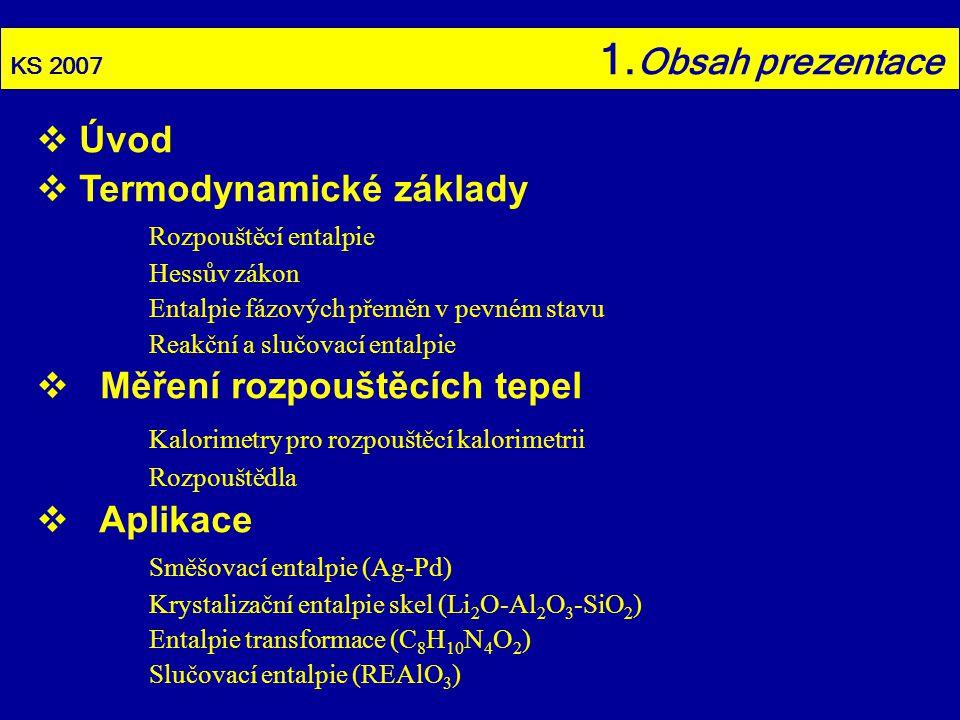 Termodynamické základy