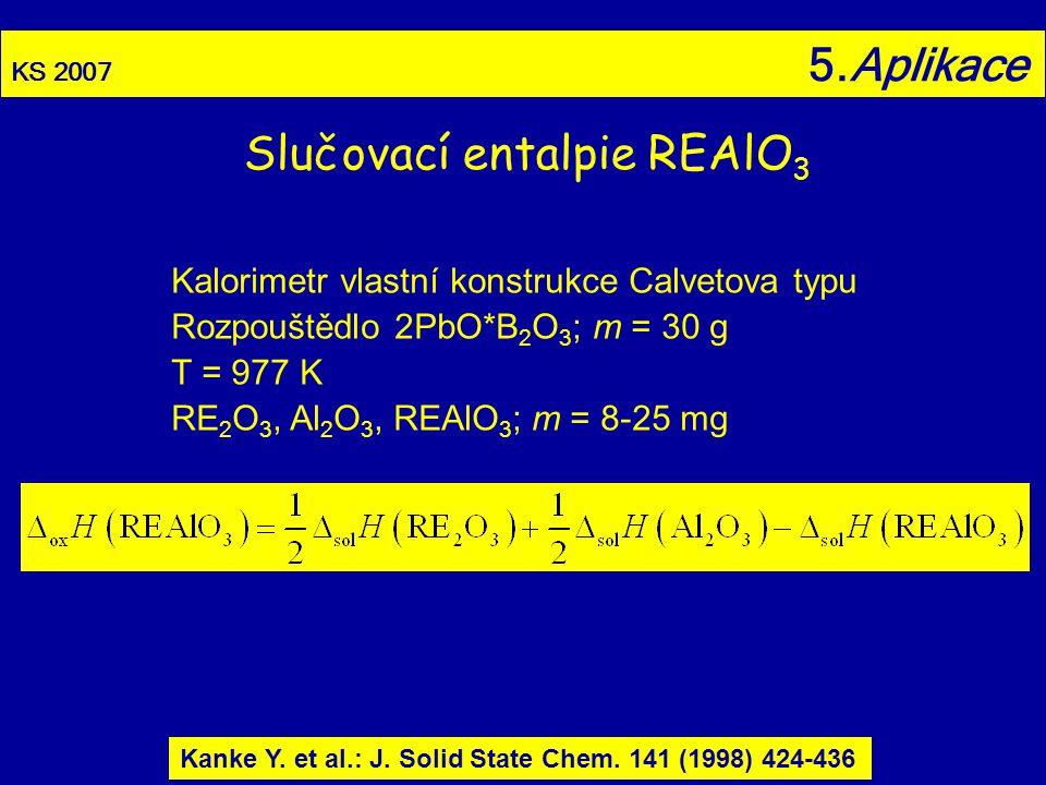 Slučovací entalpie REAlO3