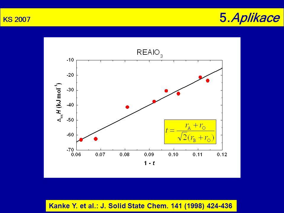 KS 2007 5.Aplikace Kanke Y. et al.: J. Solid State Chem. 141 (1998) 424-436