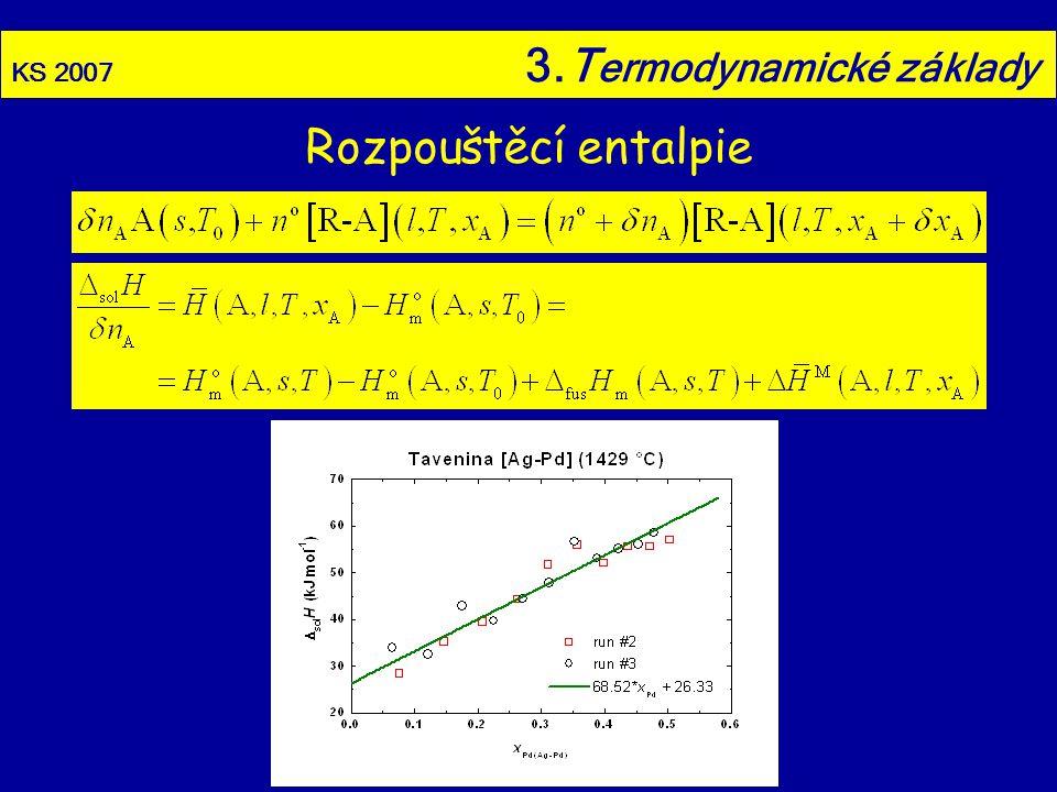KS 2007 3.Termodynamické základy
