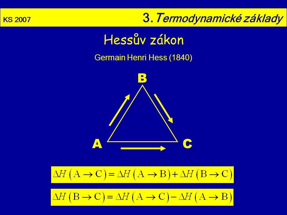 Hessův zákon A B C Germain Henri Hess (1840)