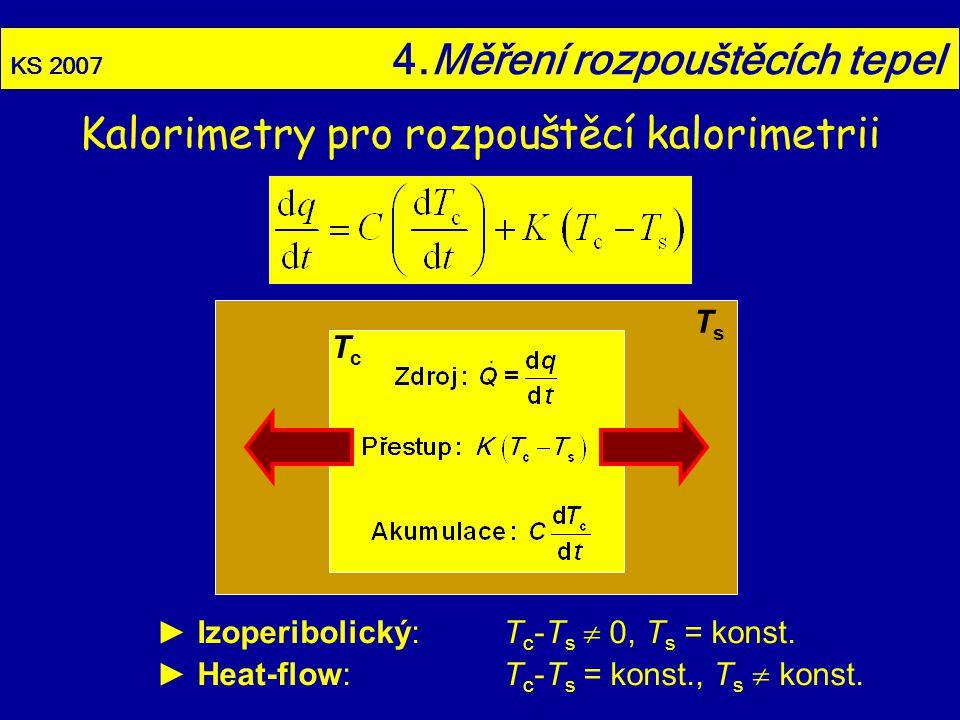 Kalorimetry pro rozpouštěcí kalorimetrii