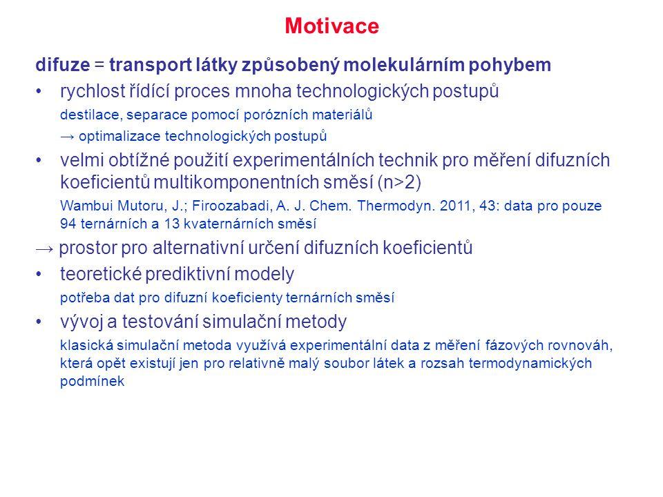 Motivace difuze = transport látky způsobený molekulárním pohybem