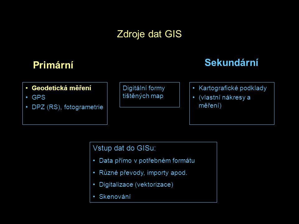 Zdroje dat GIS Sekundární Primární Vstup dat do GISu: