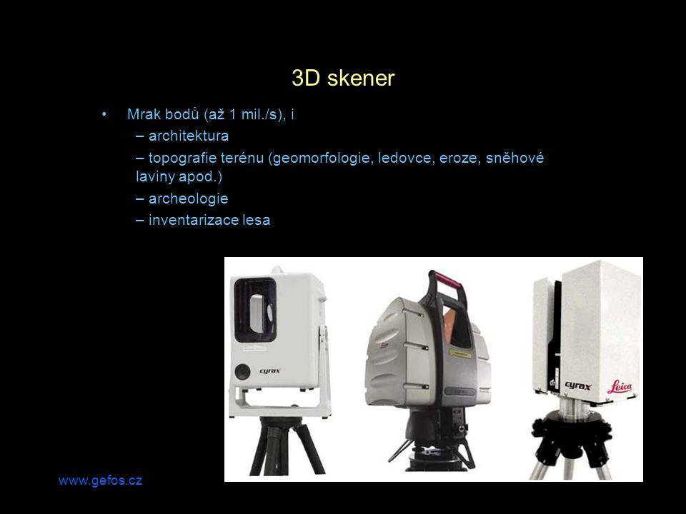 3D skener Mrak bodů (až 1 mil./s), i architektura