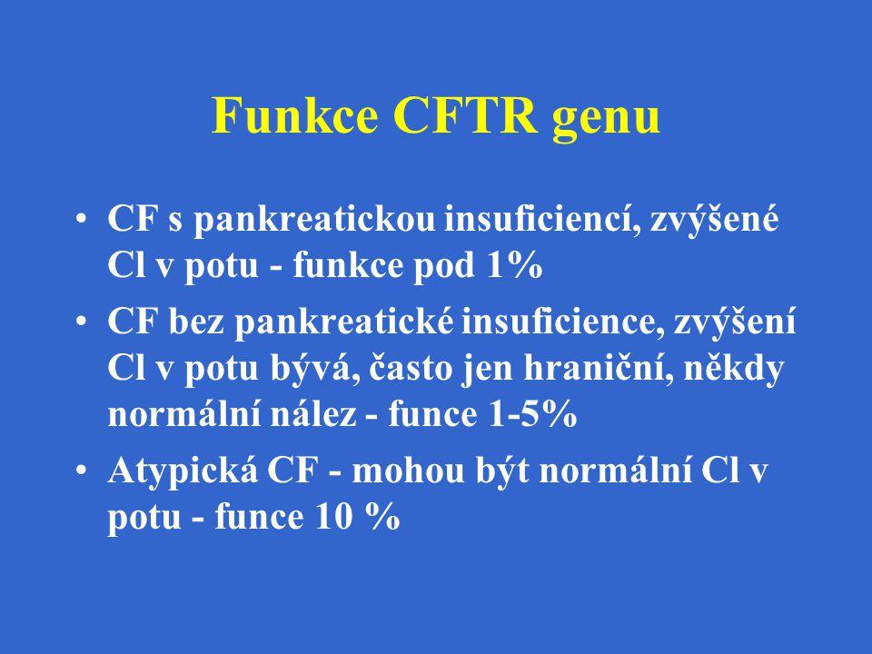 Funkce CFTR genu CF s pankreatickou insuficiencí, zvýšené Cl v potu - funkce pod 1%