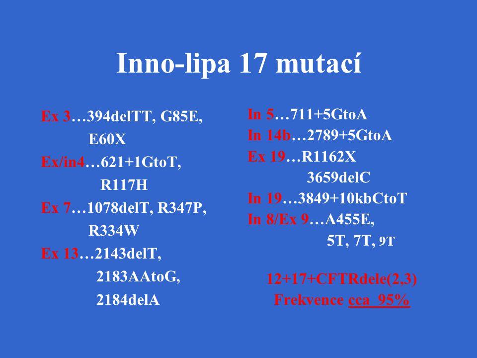 Inno-lipa 17 mutací Ex 3…394delTT, G85E, E60X Ex/in4…621+1GtoT, R117H