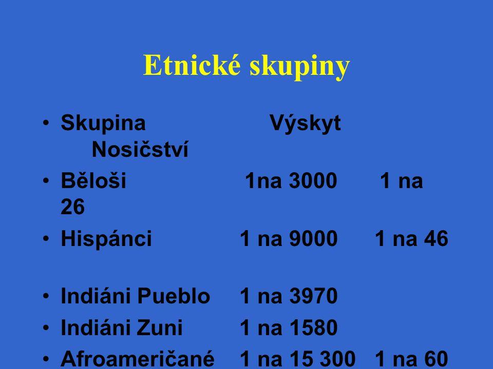 Etnické skupiny Skupina Výskyt Nosičství Běloši 1na 3000 1 na 26