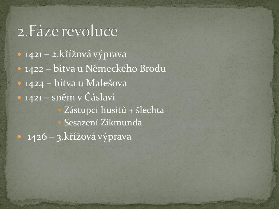 2.Fáze revoluce 1421 – 2.křížová výprava