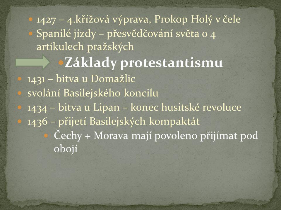 Základy protestantismu