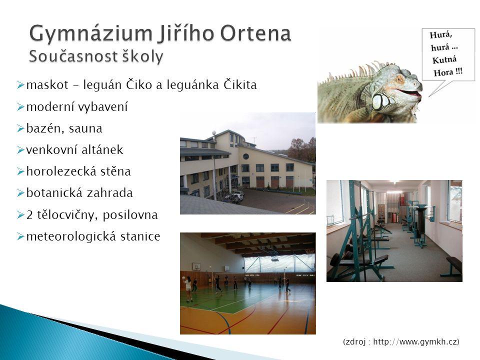 Gymnázium Jiřího Ortena Současnost školy
