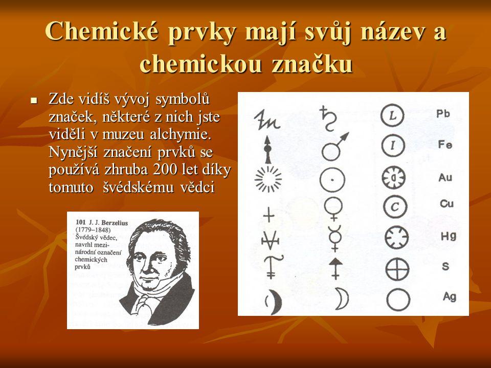 Chemické prvky mají svůj název a chemickou značku