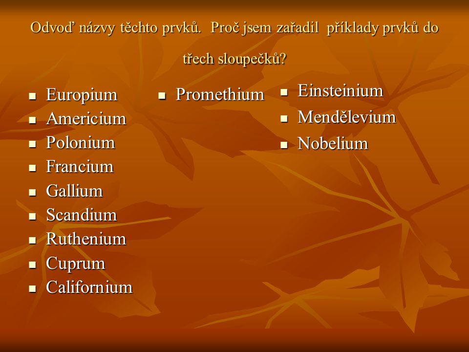 Einsteinium Promethium Europium Mendělevium Americium Nobelium