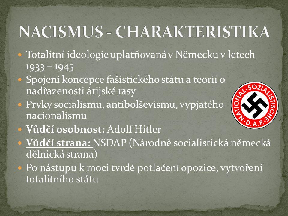 NACISMUS - CHARAKTERISTIKA
