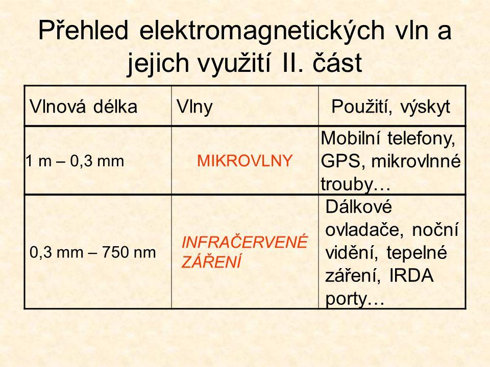 Přehled elektromagnetických vln a jejich využití II. část