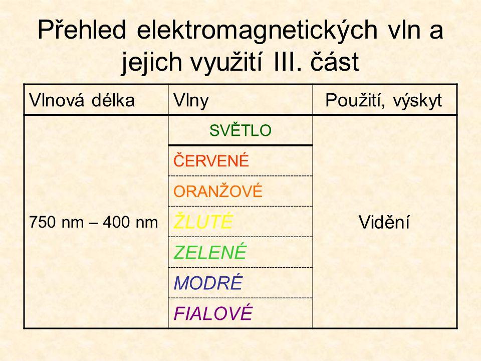 Přehled elektromagnetických vln a jejich využití III. část
