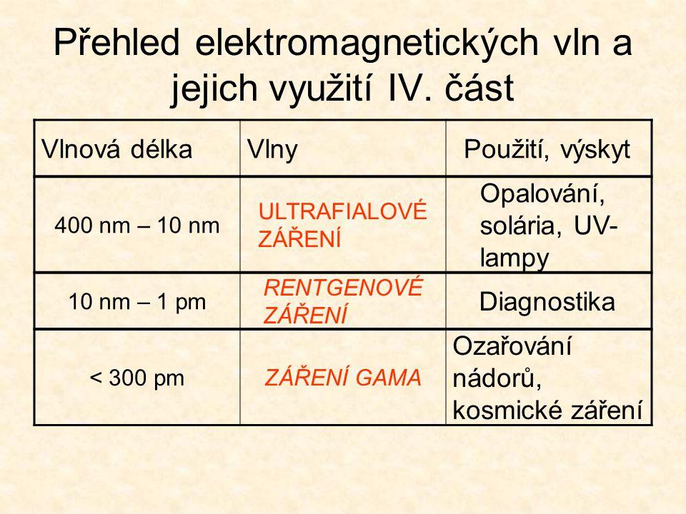 Přehled elektromagnetických vln a jejich využití IV. část