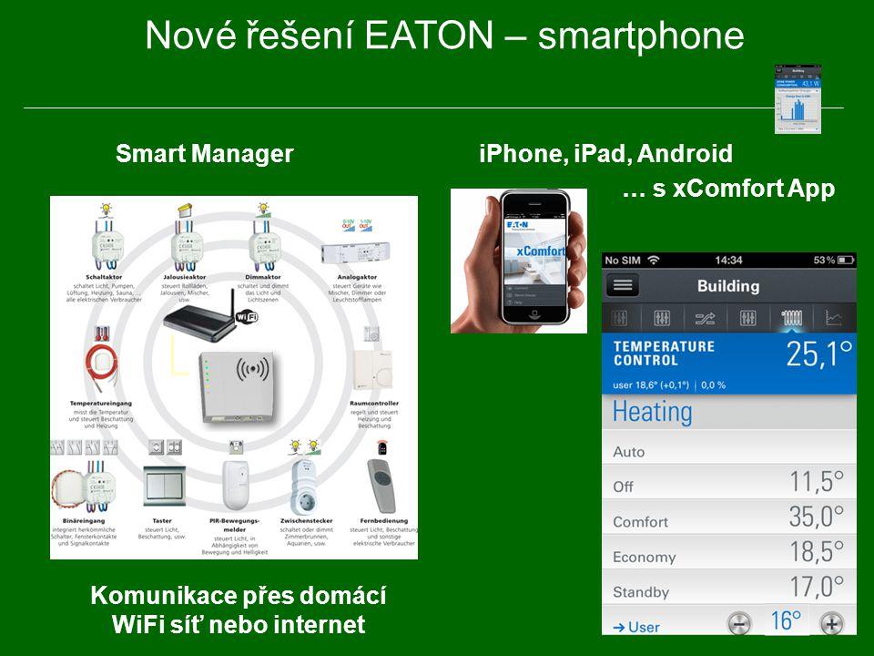 Nové řešení EATON – smartphone