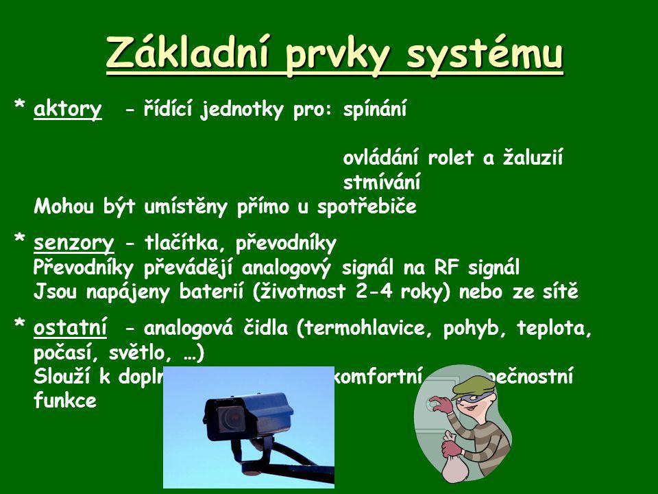 Základní prvky systému