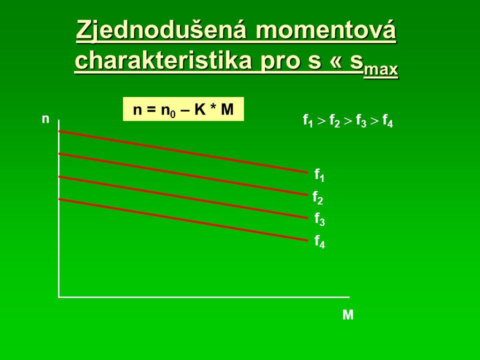 Zjednodušená momentová charakteristika pro s « smax