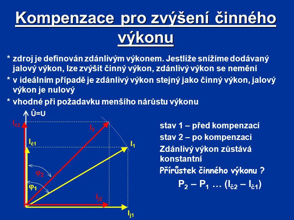 Kompenzace pro zvýšení činného výkonu