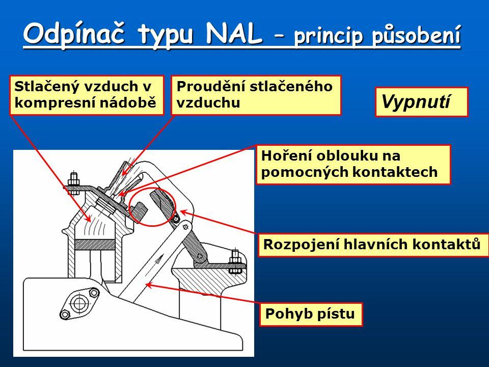Odpínač typu NAL – princip působení