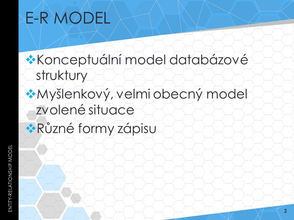 E-R Model Konceptuální model databázové struktury