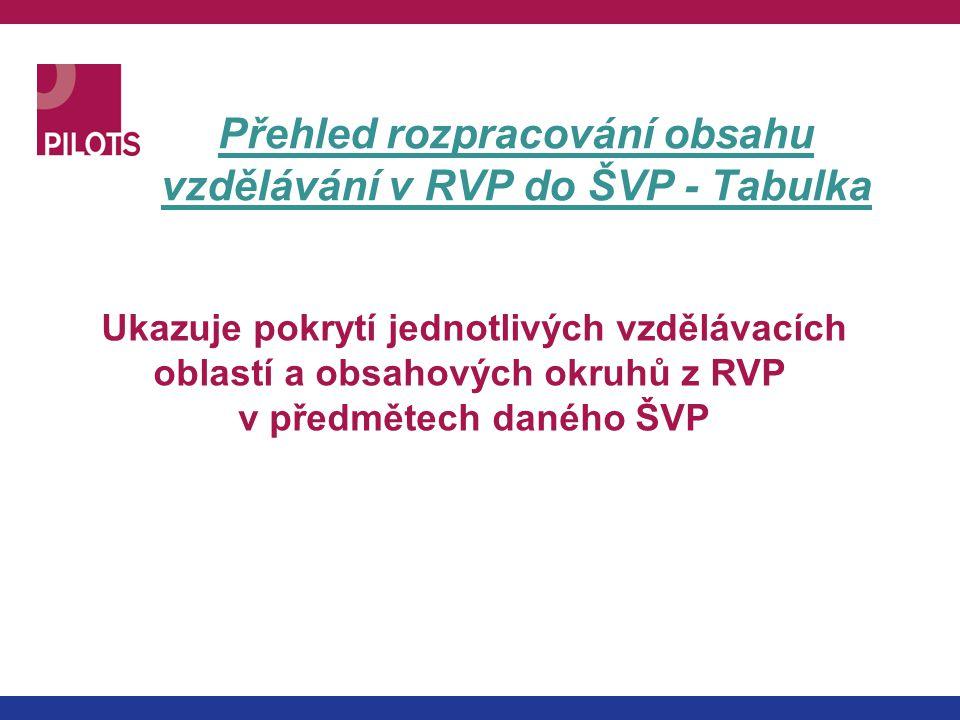 Přehled rozpracování obsahu vzdělávání v RVP do ŠVP - Tabulka